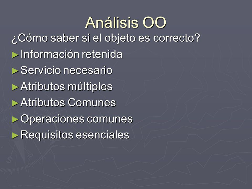 Análisis OO ¿Cómo saber si el objeto es correcto? Información retenida Información retenida Servicio necesario Servicio necesario Atributos múltiples