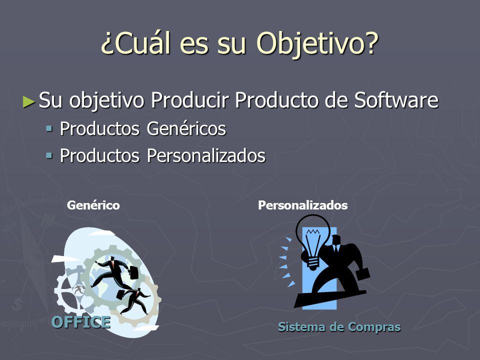 ¿Cuál es su Objetivo? Su objetivo Producir Producto de Software Su objetivo Producir Producto de Software Productos Genéricos Productos Genéricos Prod