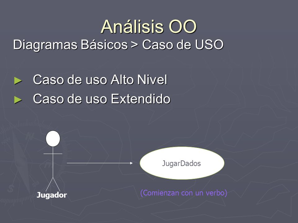 Análisis OO Diagramas Básicos > Caso de USO Caso de uso Alto Nivel Caso de uso Alto Nivel Caso de uso Extendido Caso de uso Extendido JugarDados (Comi