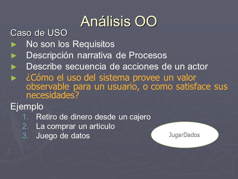 Análisis OO Caso de USO No son los Requisitos Descripción narrativa de Procesos Describe secuencia de acciones de un actor ¿Cómo el uso del sistema pr