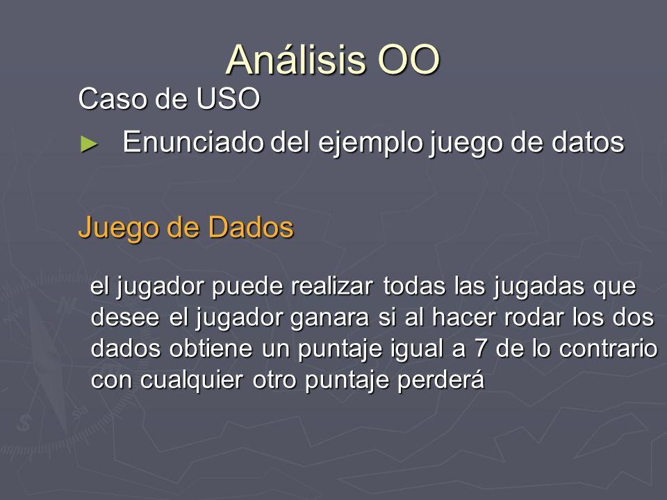 Análisis OO Caso de USO Enunciado del ejemplo juego de datos Enunciado del ejemplo juego de datos Juego de Dados el jugador puede realizar todas las j