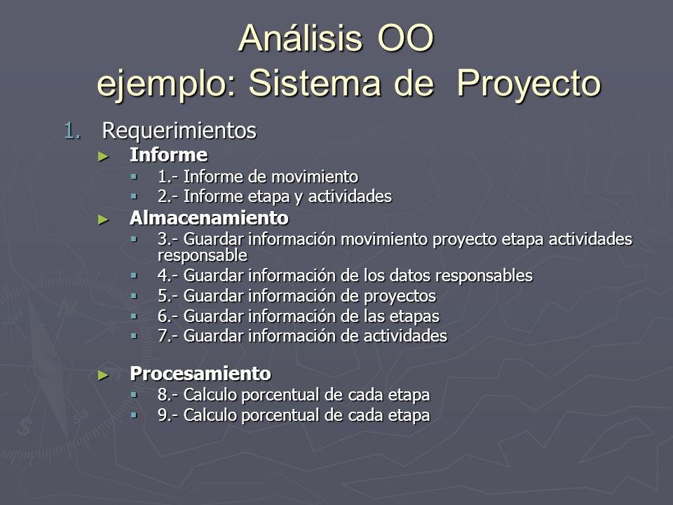 Análisis OO ejemplo: Sistema de Proyecto 1.Requerimientos Informe Informe 1.- Informe de movimiento 1.- Informe de movimiento 2.- Informe etapa y acti