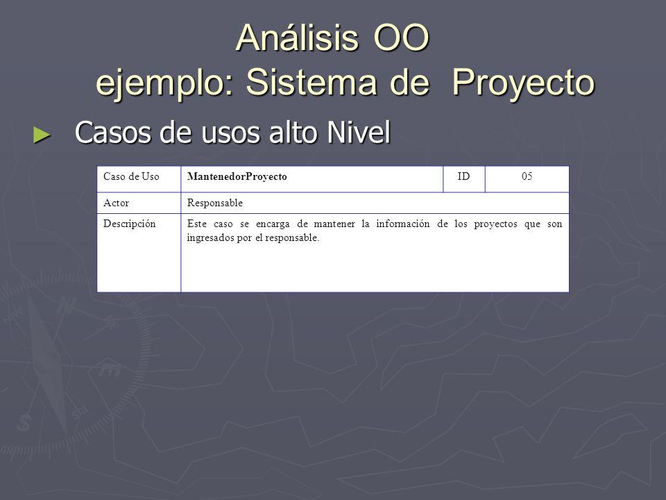 Análisis OO ejemplo: Sistema de Proyecto Caso de UsoMantenedorProyectoID05 ActorResponsable DescripciónEste caso se encarga de mantener la información
