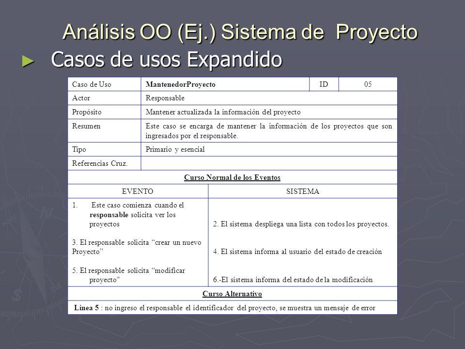 Análisis OO (Ej.) Sistema de Proyecto Casos de usos Expandido Casos de usos Expandido Caso de UsoMantenedorProyectoID05 ActorResponsable PropósitoMant