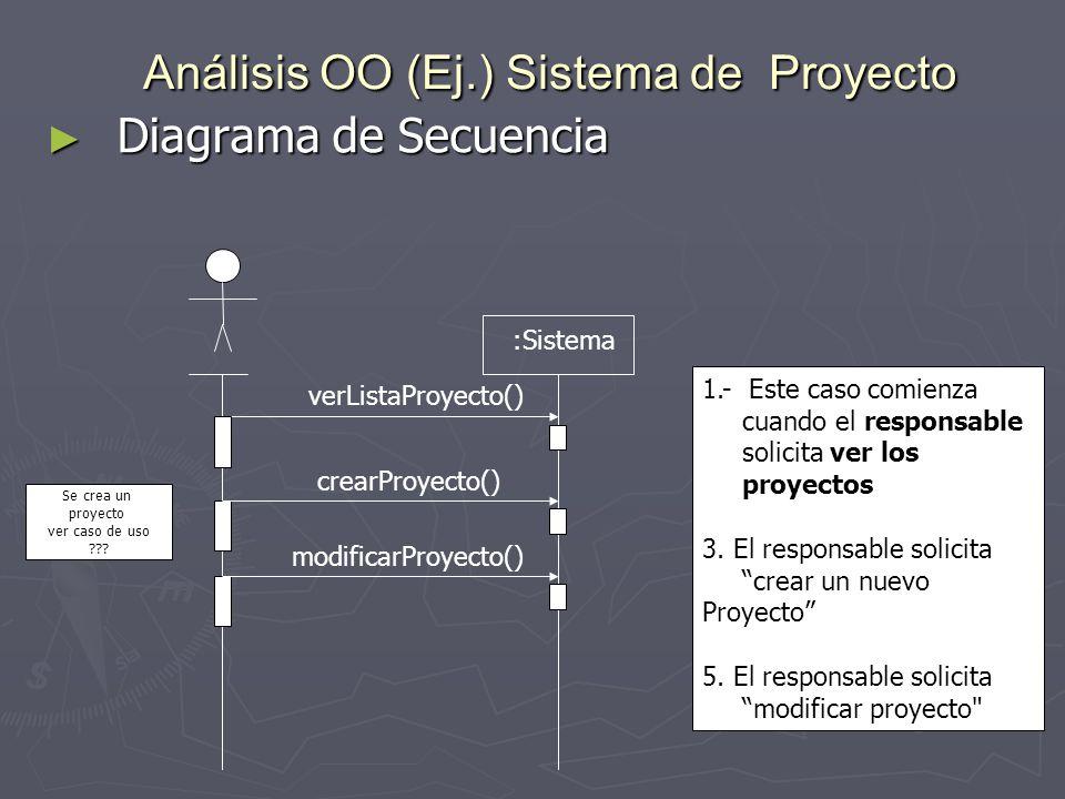 Análisis OO (Ej.) Sistema de Proyecto Diagrama de Secuencia Diagrama de Secuencia :Sistema 1.- Este caso comienza cuando el responsable solicita ver l