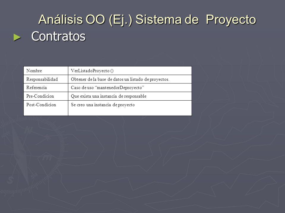 Análisis OO (Ej.) Sistema de Proyecto Contratos Contratos NombreVerListadoProyecto () ResponsabilidadObtener de la base de datos un listado de proyect