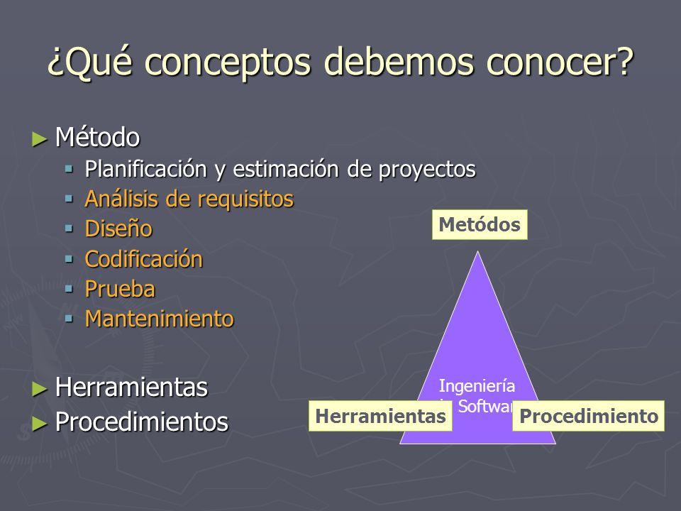 ¿Qué conceptos debemos conocer? Método Método Planificación y estimación de proyectos Planificación y estimación de proyectos Análisis de requisitos A