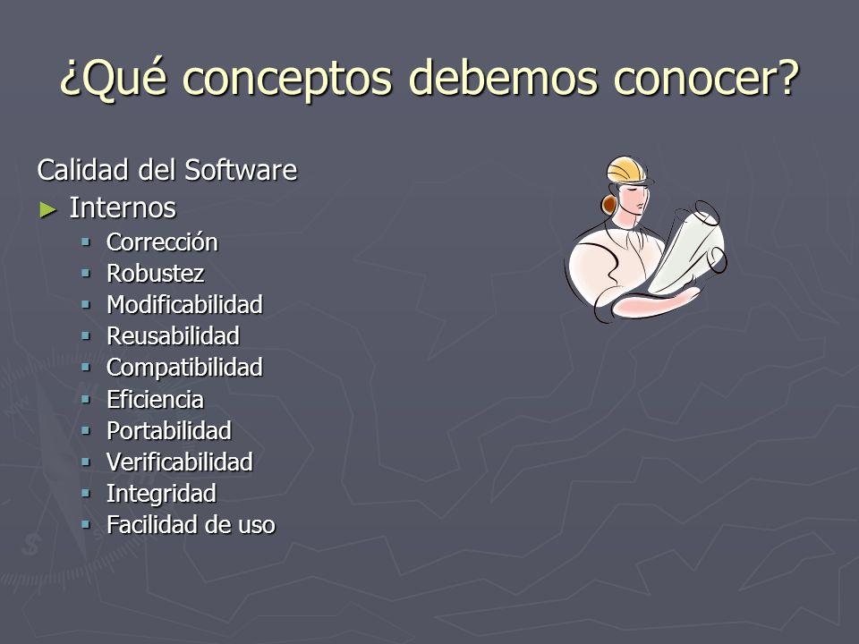 ¿Qué conceptos debemos conocer? Calidad del Software Internos Internos Corrección Corrección Robustez Robustez Modificabilidad Modificabilidad Reusabi
