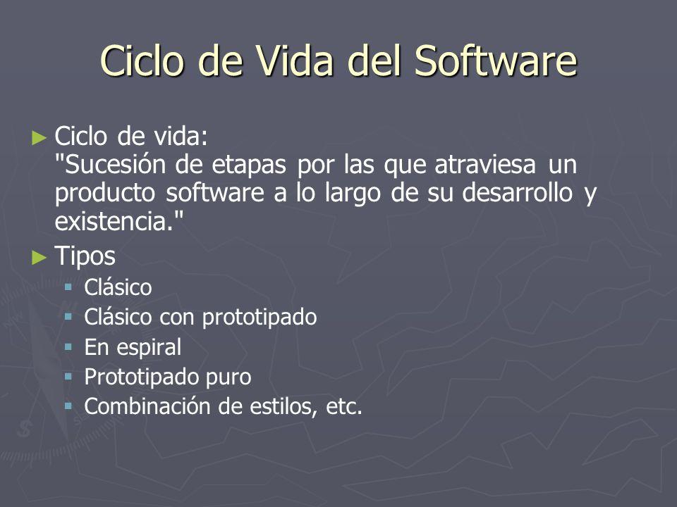 Ciclo de Vida del Software Ciclo de vida: