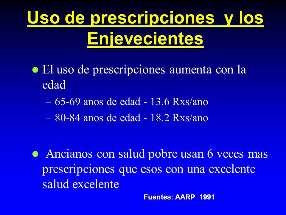 Uso de prescripciones y los Enjevecientes El uso de prescripciones aumenta con la edad – 65-69 anos de edad - 13.6 Rxs/ano – 80-84 anos de edad - 18.2 Rxs/ano Ancianos con salud pobre usan 6 veces mas prescripciones que esos con una excelente salud excelente Fuentes: AARP 1991
