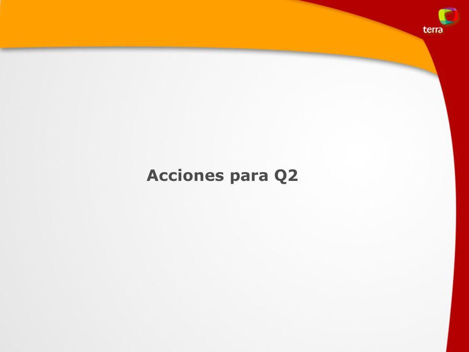 Acciones para Q2