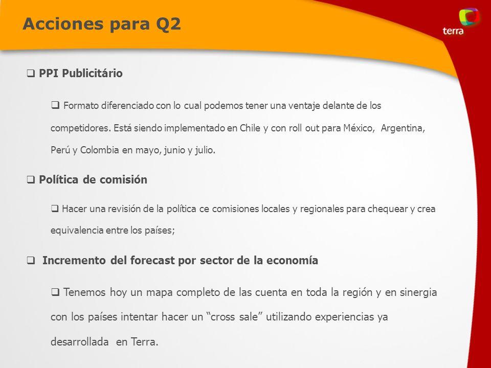 PPI Publicitário Formato diferenciado con lo cual podemos tener una ventaje delante de los competidores. Está siendo implementado en Chile y con roll