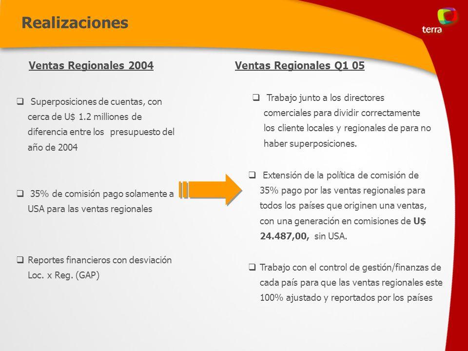 Ventas Regionales 2004 Superposiciones de cuentas, con cerca de U$ 1.2 milliones de diferencia entre los presupuesto del año de 2004 Ventas Regionales Q1 05 Trabajo junto a los directores comerciales para dividir correctamente los cliente locales y regionales de para no haber superposiciones.