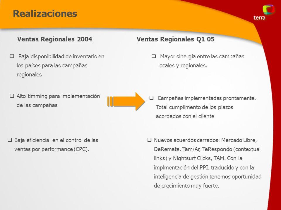 Ventas Regionales 2004 Baja disponibilidad de inventario en los países para las campañas regionales Ventas Regionales Q1 05 Mayor sinergia entre las c