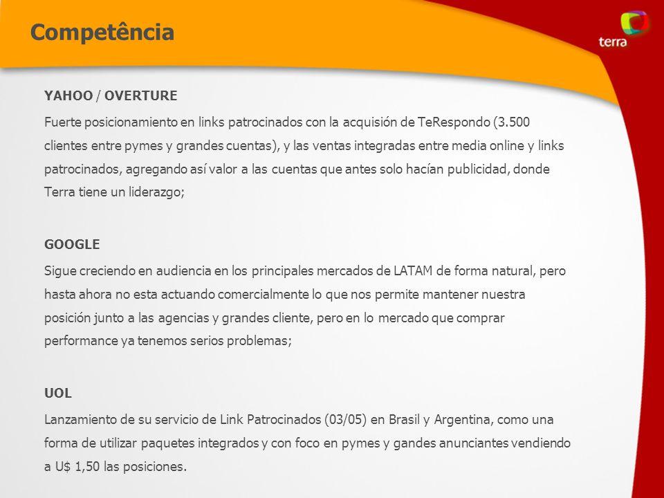 Competência YAHOO / OVERTURE Fuerte posicionamiento en links patrocinados con la acquisión de TeRespondo (3.500 clientes entre pymes y grandes cuentas