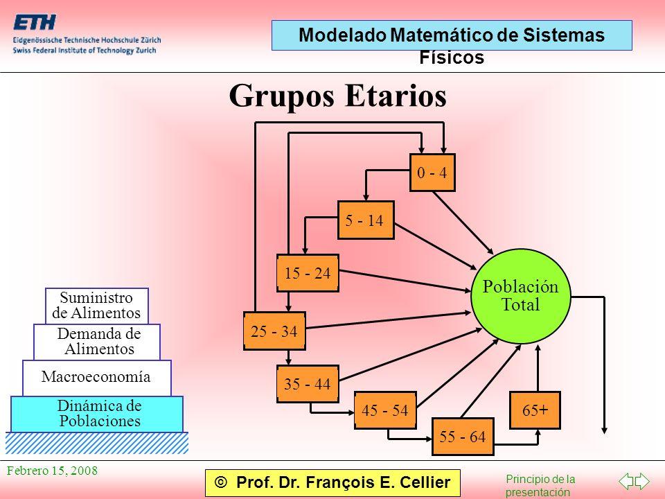 © Prof.Dr. François E.