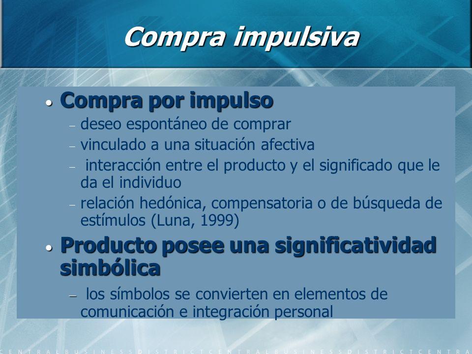 Compra impulsiva Compra por impulso Compra por impulso deseo espontáneo de comprar vinculado a una situación afectiva interacción entre el producto y