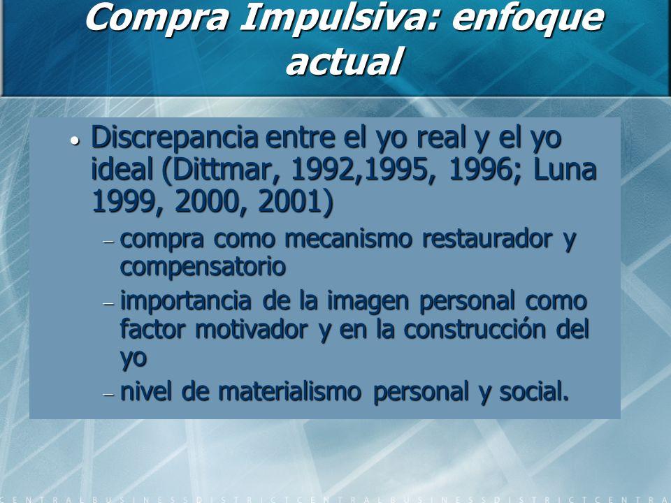 Compra Impulsiva: enfoque actual Discrepancia entre el yo real y el yo ideal (Dittmar, 1992,1995, 1996; Luna 1999, 2000, 2001) Discrepancia entre el y