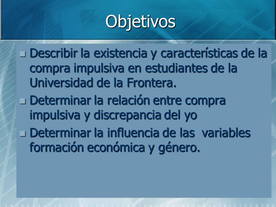 Objetivos Describir la existencia y características de la compra impulsiva en estudiantes de la Universidad de la Frontera. Describir la existencia y