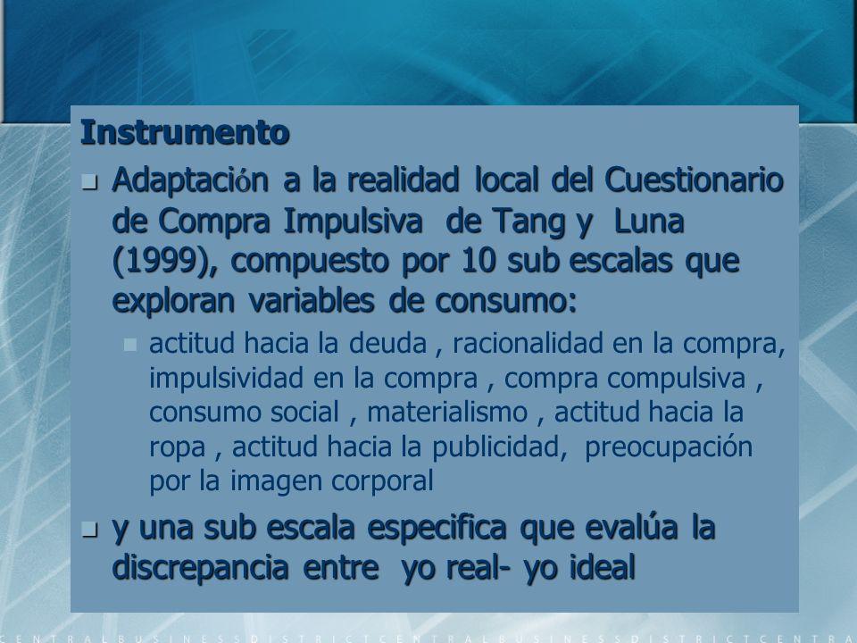 Instrumento Adaptaci ó n a la realidad local del Cuestionario de Compra Impulsiva de Tang y Luna (1999), compuesto por 10 sub escalas que exploran var