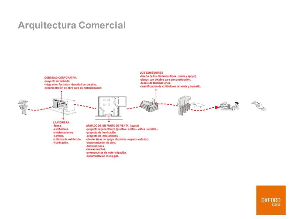Arquitectura Comercial
