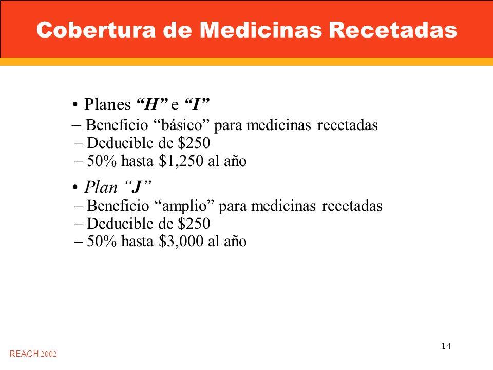 14 Cobertura de Medicinas Recetadas REACH 2002 Planes H e I – Beneficio básico para medicinas recetadas – Deducible de $250 – 50% hasta $1,250 al año Plan J – Beneficio amplio para medicinas recetadas – Deducible de $250 – 50% hasta $3,000 al año