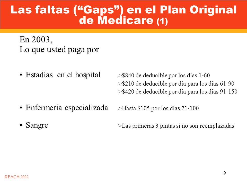 9 Las faltas (Gaps) en el Plan Original de Medicare (1) En 2003, Lo que usted paga por Estadías en el hospital >$840 de deducible por los días 1-60 >$210 de deducible por día para los días 61-90 >$420 de deducible por día para los días 91-150 Enfermería especializada >Hasta $105 por los días 21-100 Sangre >Las primeras 3 pintas si no son reemplazadas REACH 2002