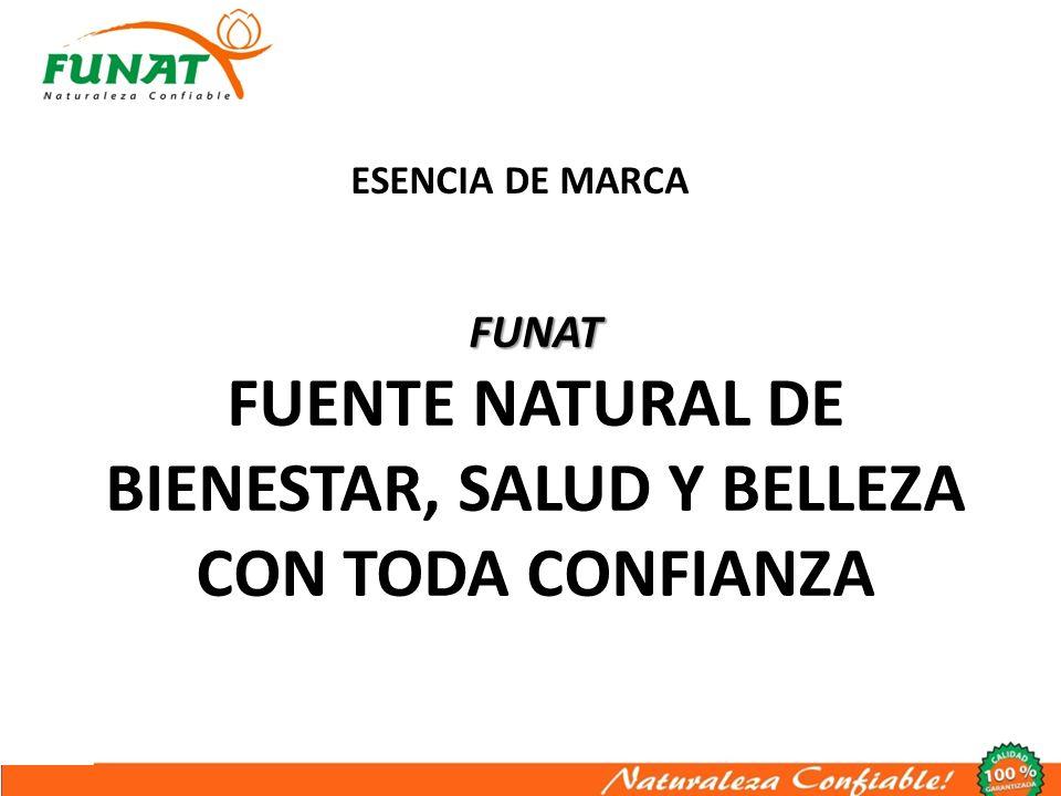 FUNAT FUNAT FUENTE NATURAL DE BIENESTAR, SALUD Y BELLEZA CON TODA CONFIANZA ESENCIA DE MARCA