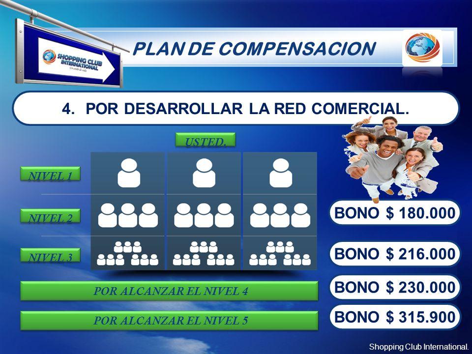 LOGO PLAN DE COMPENSACION Shopping Club International.