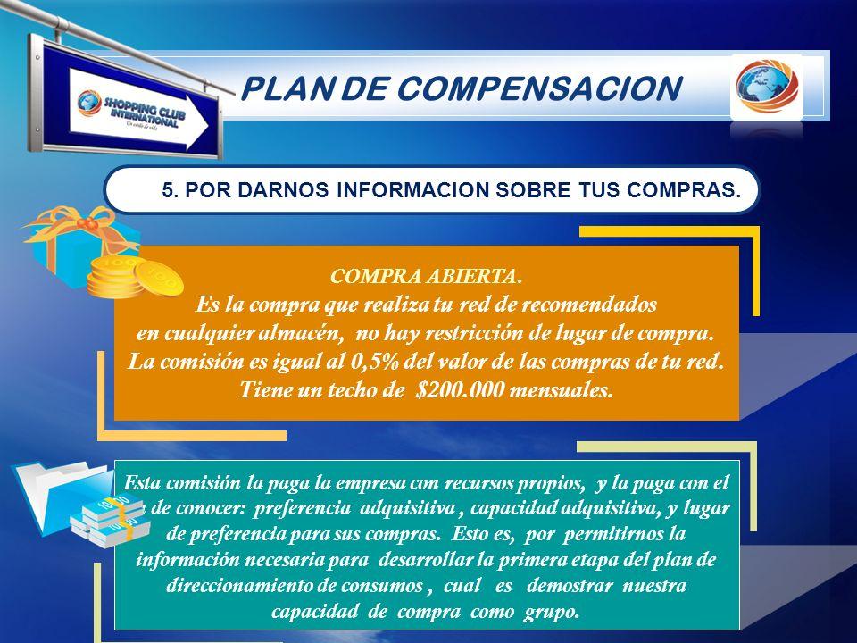 LOGO PLAN DE COMPENSACION COMPRA ABIERTA.