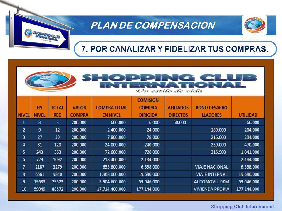 LOGO Shopping Club International. PLAN DE COMPENSACION 7. POR CANALIZAR Y FIDELIZAR TUS COMPRAS.