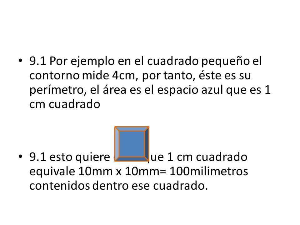 9.1 Por ejemplo en el cuadrado pequeño el contorno mide 4cm, por tanto, éste es su perímetro, el área es el espacio azul que es 1 cm cuadrado 9.1 esto