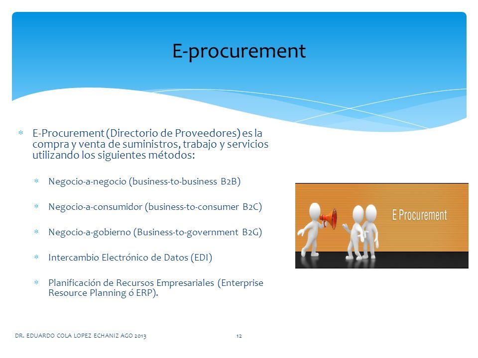 E-Procurement (Directorio de Proveedores) es la compra y venta de suministros, trabajo y servicios utilizando los siguientes métodos: Negocio-a-negoci