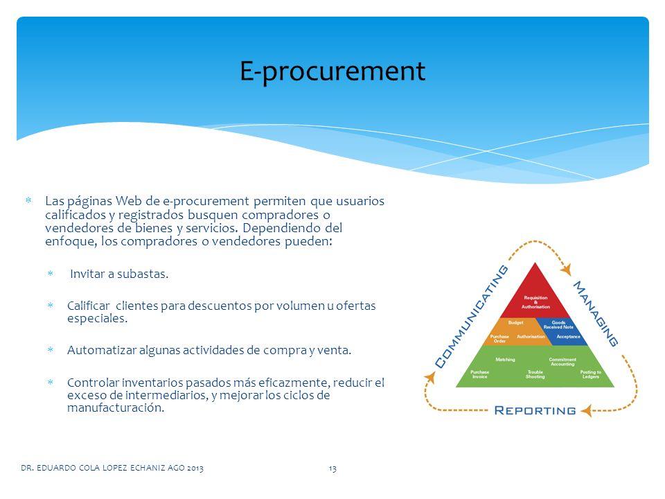 Las páginas Web de e-procurement permiten que usuarios calificados y registrados busquen compradores o vendedores de bienes y servicios. Dependiendo d
