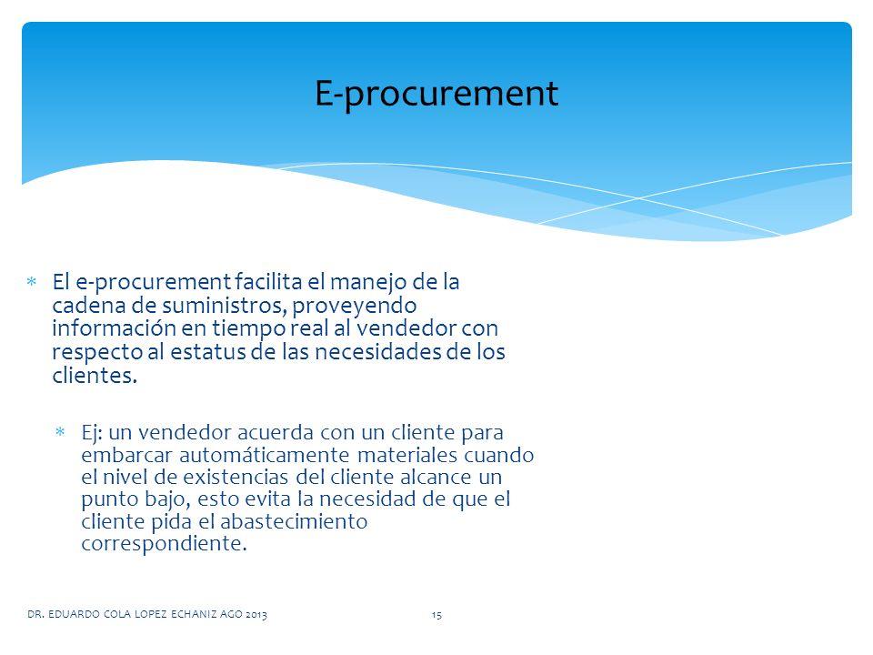 El e-procurement facilita el manejo de la cadena de suministros, proveyendo información en tiempo real al vendedor con respecto al estatus de las nece