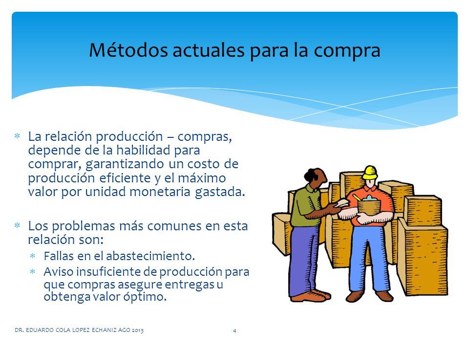 La relación producción – compras, depende de la habilidad para comprar, garantizando un costo de producción eficiente y el máximo valor por unidad mon