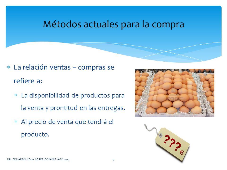 La relación ventas – compras se refiere a: La disponibilidad de productos para la venta y prontitud en las entregas. Al precio de venta que tendrá el