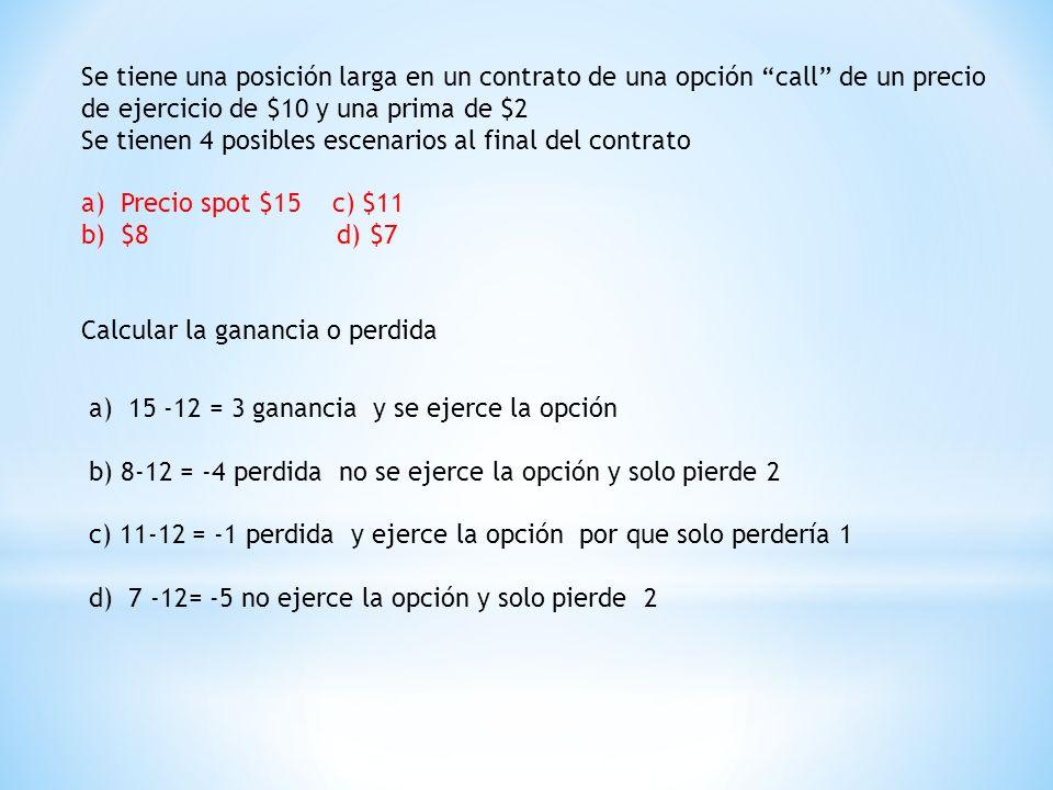 Se tiene una posición larga en un contrato de una opción call de un precio de ejercicio de $10 y una prima de $2 Se tienen 4 posibles escenarios al final del contrato a)Precio spot $15 c) $11 b)$8 d) $7 Calcular la ganancia o perdida a)15 -12 = 3 ganancia y se ejerce la opción b) 8-12 = -4 perdida no se ejerce la opción y solo pierde 2 c) 11-12 = -1 perdida y ejerce la opción por que solo perdería 1 d) 7 -12= -5 no ejerce la opción y solo pierde 2
