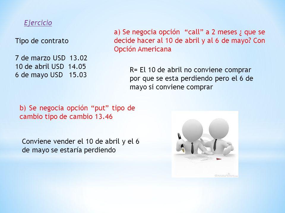 Ejercicio Tipo de contrato 7 de marzo USD 13.02 10 de abril USD 14.05 6 de mayo USD 15.03 a) Se negocia opción call a 2 meses ¿ que se decide hacer al 10 de abril y al 6 de mayo.