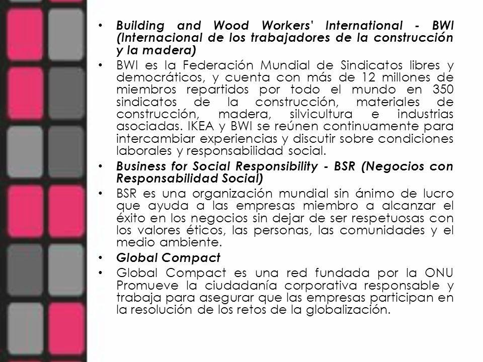 Building and Wood Workers' International - BWI (Internacional de los trabajadores de la construcción y la madera) BWI es la Federación Mundial de Sind