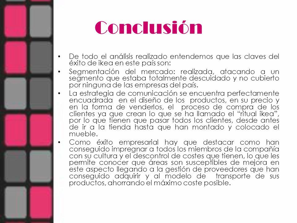 Bibliografía http://www.ikea.com/ms/es_ES/about_ikea/fact s_and_figures/index.html http://www.ikea.com/ms/es_ES/about_ikea/fact s_and_figures/index.html http://www.ikea.com/ms/es_ES/about_ikea/pdf /Spain_CSR_report_FY08.pdf http://www.ikea.com/ms/es_ES/about_ikea/pdf /Spain_CSR_report_FY08.pdf http://www.ikea.com/ms/es_ES/customer_servi ce/ourservices.html http://www.ikea.com/ms/es_ES/customer_servi ce/ourservices.html http://ciberopolis.com/2011/08/20/como-hacer- un-modelo-de-negocio-con-un-canvas-o-lienzo/ http://ciberopolis.com/2011/08/20/como-hacer- un-modelo-de-negocio-con-un-canvas-o-lienzo/ http://www.eleconomista.es/gestion- empresarial/noticias/2428632/09/10/Vaya- estrategia-Desconcertar-a-los-clientes-para- venderles-mas-muebles-.html http://www.eleconomista.es/gestion- empresarial/noticias/2428632/09/10/Vaya- estrategia-Desconcertar-a-los-clientes-para- venderles-mas-muebles-.html