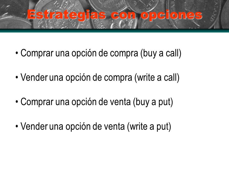 Estrategias con opciones Comprar una opción de compra (buy a call) Vender una opción de compra (write a call) Comprar una opción de venta (buy a put) Vender una opción de venta (write a put)