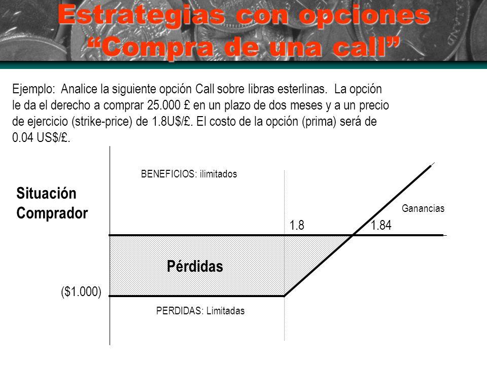 Estrategias con opciones Compra de una call Ejemplo: Analice la siguiente opción Call sobre libras esterlinas.
