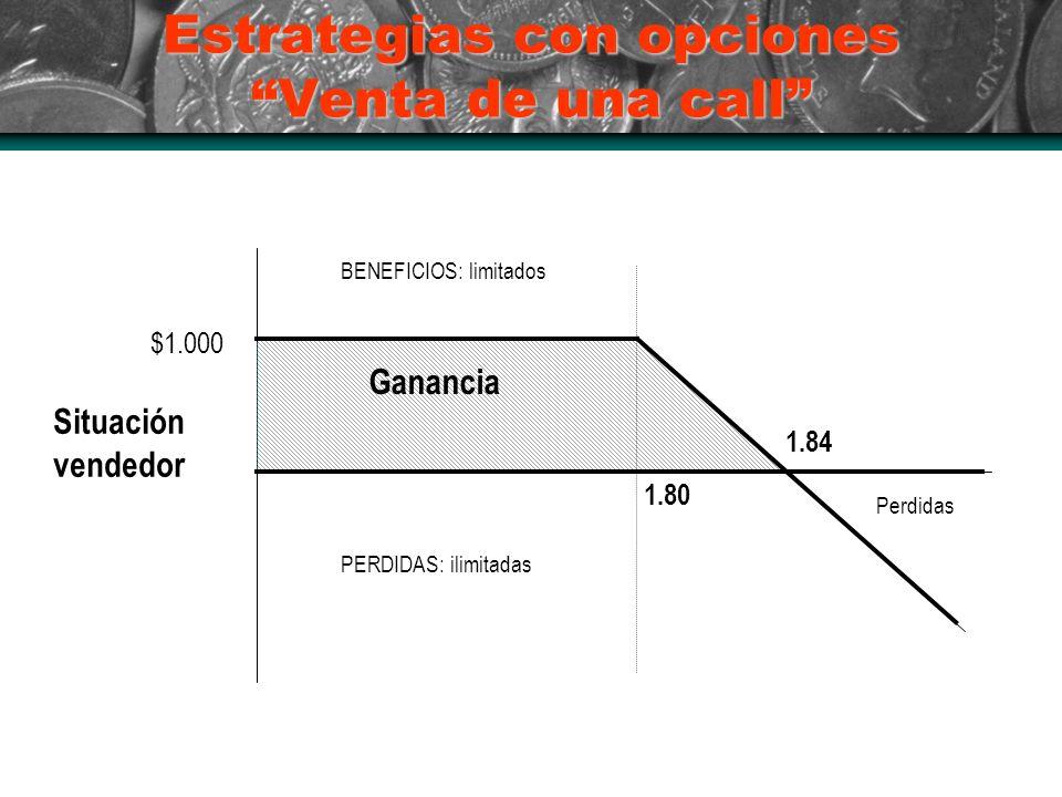 Estrategias con opciones Venta de una call $1.000 Ganancia 1.80 1.84 Situación vendedor PERDIDAS: ilimitadas BENEFICIOS: limitados Perdidas