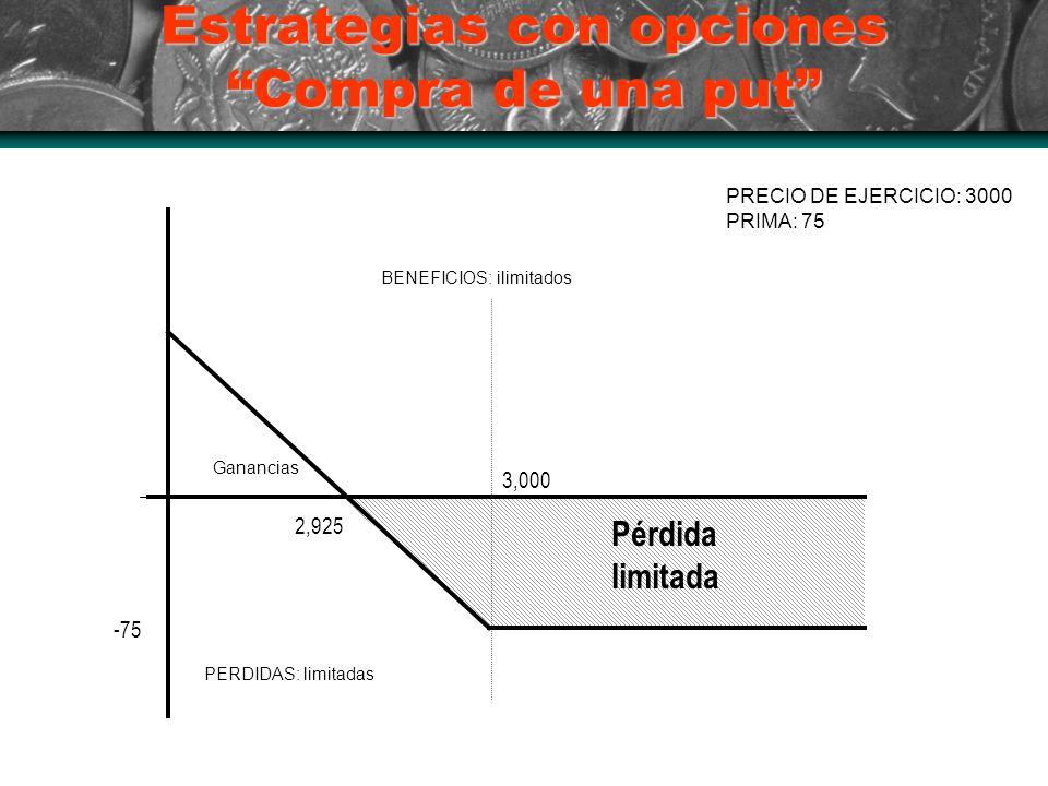 Estrategias con opciones Compra de una put 2,925 3,000 Pérdida limitada -75 Ganancias BENEFICIOS: ilimitados PERDIDAS: limitadas PRECIO DE EJERCICIO: 3000 PRIMA: 75