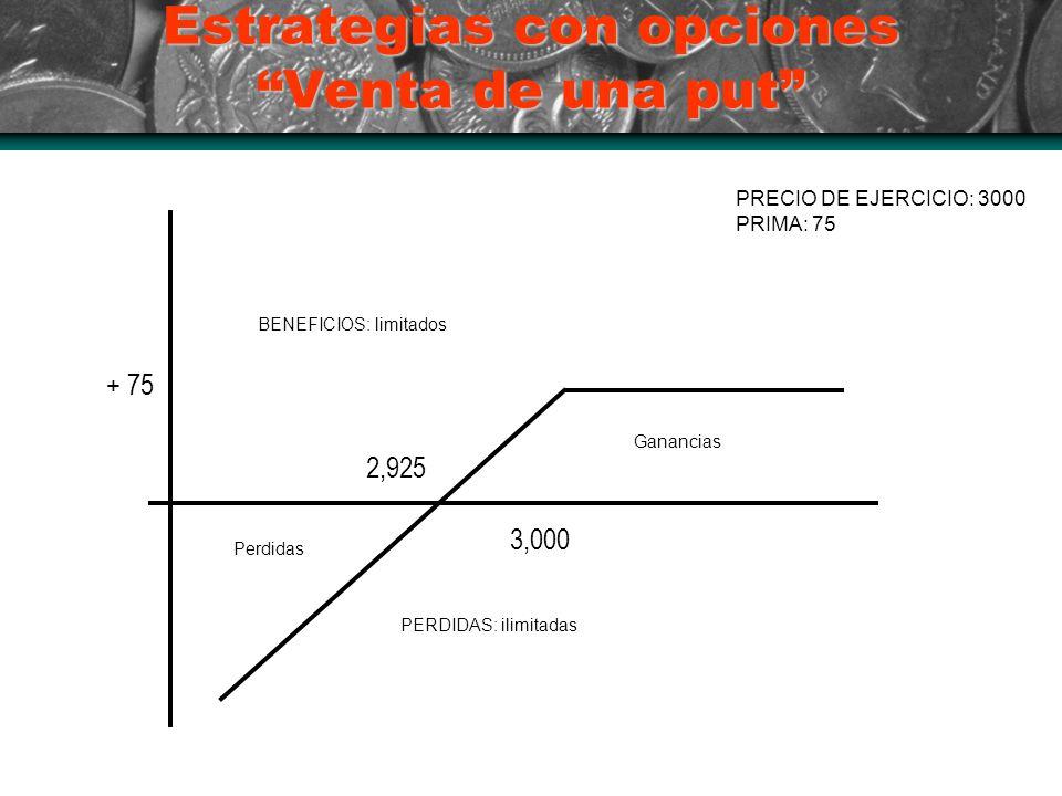 Estrategias con opciones Venta de una put 2,925 3,000 + 75 Perdidas BENEFICIOS: limitados Ganancias PRECIO DE EJERCICIO: 3000 PRIMA: 75 PERDIDAS: ilimitadas