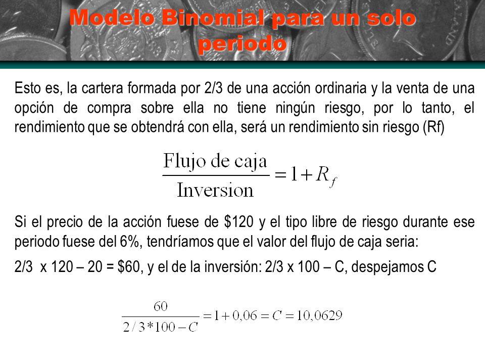 Modelo Binomial para un solo periodo Esto es, la cartera formada por 2/3 de una acción ordinaria y la venta de una opción de compra sobre ella no tiene ningún riesgo, por lo tanto, el rendimiento que se obtendrá con ella, será un rendimiento sin riesgo (Rf) Si el precio de la acción fuese de $120 y el tipo libre de riesgo durante ese periodo fuese del 6%, tendríamos que el valor del flujo de caja seria: 2/3 x 120 – 20 = $60, y el de la inversión: 2/3 x 100 – C, despejamos C