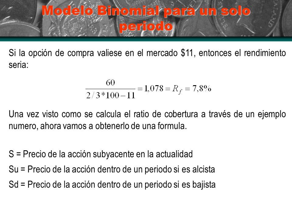 Modelo Binomial para un solo periodo Si la opción de compra valiese en el mercado $11, entonces el rendimiento seria: Una vez visto como se calcula el ratio de cobertura a través de un ejemplo numero, ahora vamos a obtenerlo de una formula.