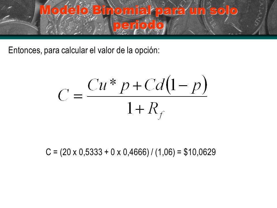 Modelo Binomial para un solo periodo Entonces, para calcular el valor de la opción: C = (20 x 0,5333 + 0 x 0,4666) / (1,06) = $10,0629
