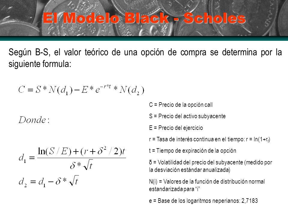 El Modelo Black - Scholes Según B-S, el valor teórico de una opción de compra se determina por la siguiente formula: C = Precio de la opción call S = Precio del activo subyacente E = Precio del ejercicio r = Tasa de interés continua en el tiempo: r = ln(1+r f ) t = Tiempo de expiración de la opción δ = Volatilidad del precio del subyacente (medido por la desviación estándar anualizada) N(i) = Valores de la función de distribución normal estandarizada para i e = Base de los logaritmos neperianos: 2,7183